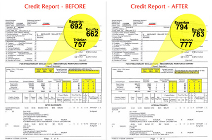 How To Improve Your Credit Score: 6 Things You Must Consider